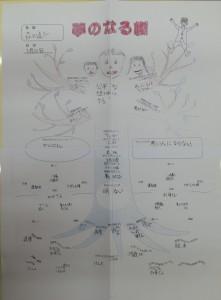 森田健斗 夢のなる木1