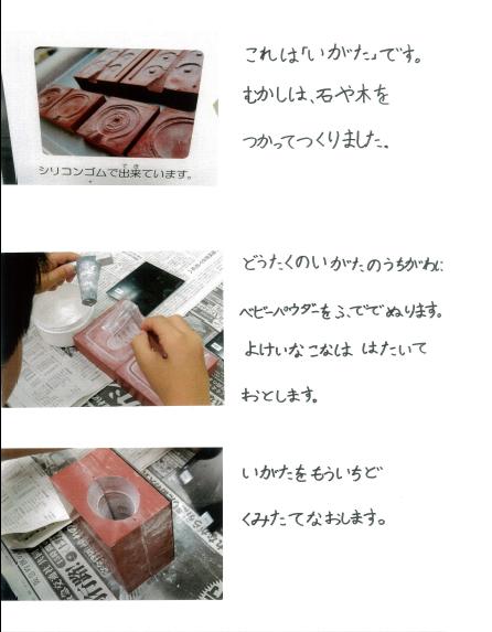 依田 宗高3